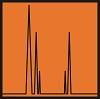 Chromatography and spectroscopy