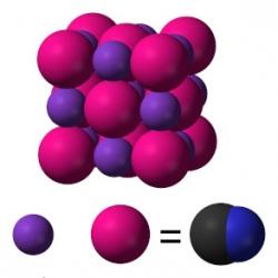 AAS single-element standards in potassium cyanide